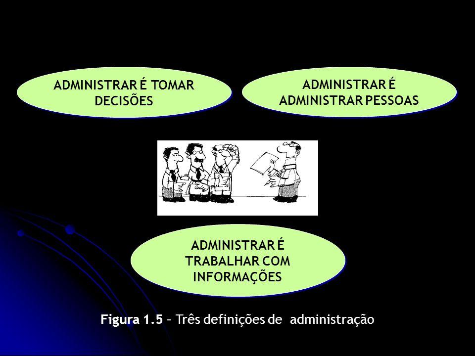 ADMINISTRAR É TOMAR DECISÕES ADMINISTRAR É ADMINISTRAR PESSOAS ADMINISTRAR É TRABALHAR COM INFORMAÇÕES Figura 1.5 – Três definições de administração