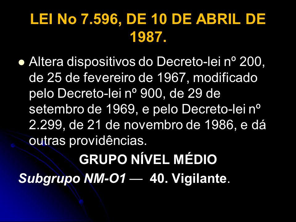 LEI No 7.596, DE 10 DE ABRIL DE 1987. Altera dispositivos do Decreto-lei nº 200, de 25 de fevereiro de 1967, modificado pelo Decreto-lei nº 900, de 29