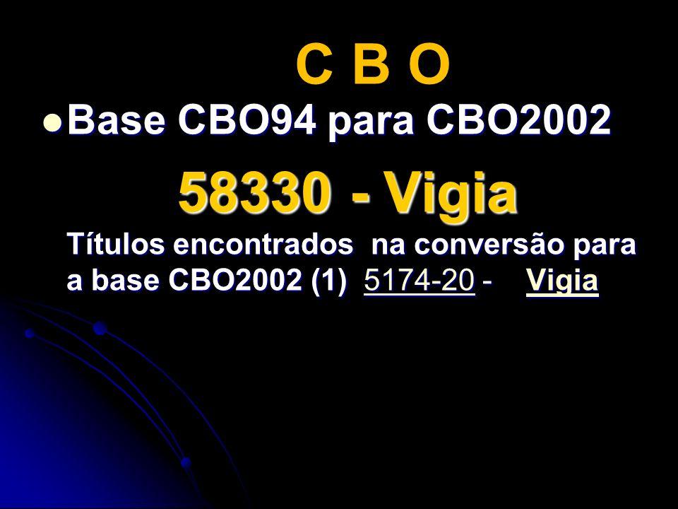 C B O Base CBO94 para CBO2002 Base CBO94 para CBO2002 58330 - Vigia Títulos encontrados na conversão para a base CBO2002 (1) 5174-20 - Vigia 5174-20Vi