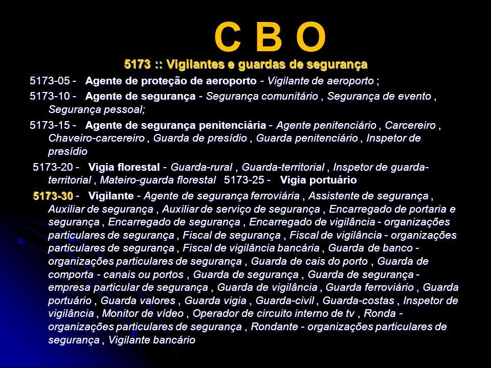C B O 5173 :: Vigilantes e guardas de segurança 5173-05 - Agente de proteção de aeroporto - Vigilante de aeroporto ; 5173-05 - Agente de proteção de a