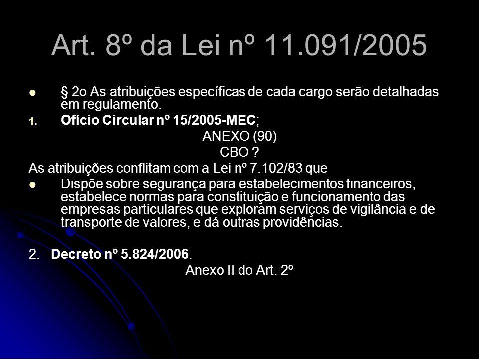 Art. 8º da Lei nº 11.091/2005 § 2o As atribuições específicas de cada cargo serão detalhadas em regulamento. 1. 1. Ofício Circular nº 15/2005-MEC; ANE