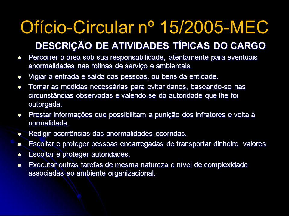 Ofício-Circular nº 15/2005-MEC DESCRIÇÃO DE ATIVIDADES TÍPICAS DO CARGO DESCRIÇÃO DE ATIVIDADES TÍPICAS DO CARGO Percorrer a área sob sua responsabili
