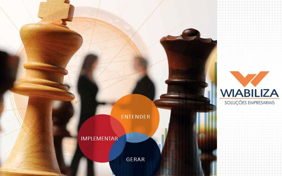 A Wiabiliza desenvolve desde 1987 projetos de consultoria voltados à gestão empresarial nas vertentes de estratégia, reestruturação organizacional, governança corporativa, gestão de processos e soluções diferenciadas em Recursos Humanos.