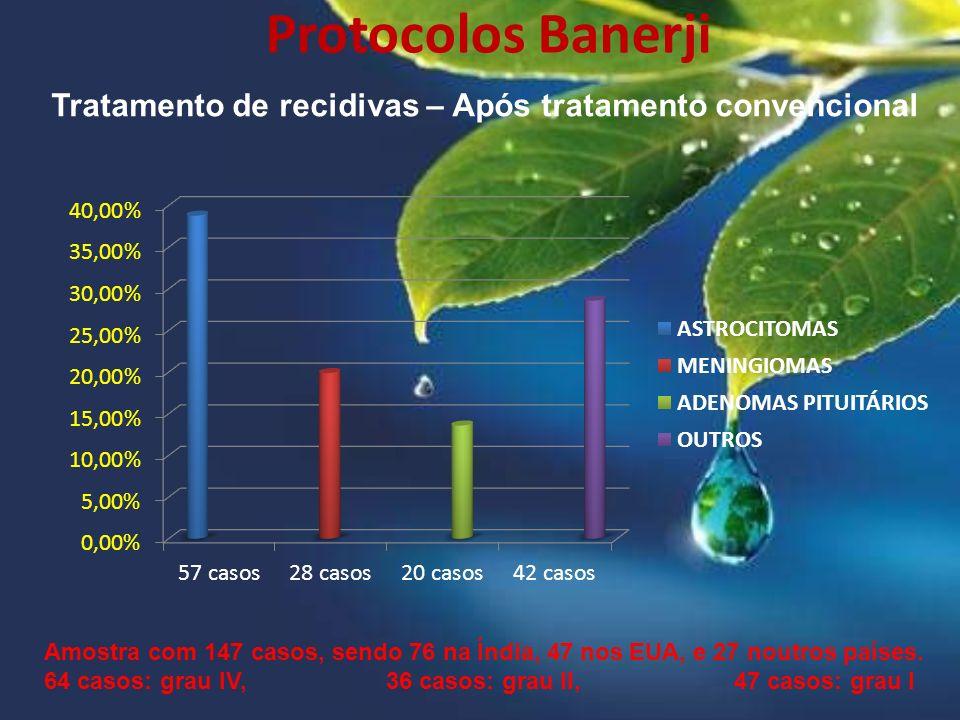 Protocolos Banerji Amostra com 147 casos, sendo 76 na Índia, 47 nos EUA, e 27 noutros países. 64 casos: grau IV, 36 casos: grau II, 47 casos: grau I T