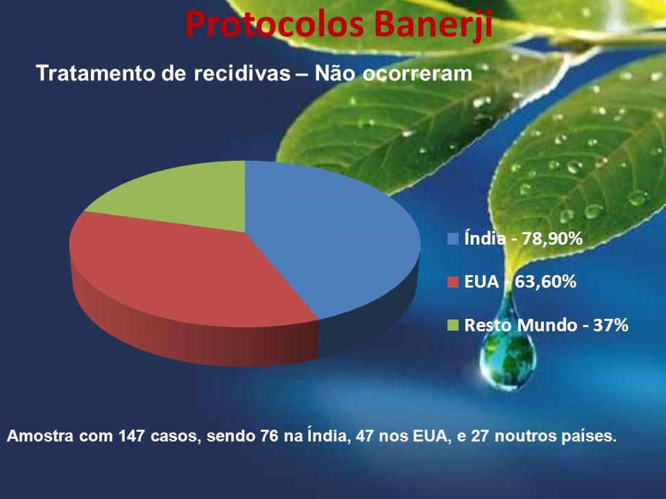 Protocolos Banerji Amostra com 147 casos, sendo 76 na Índia, 47 nos EUA, e 27 noutros países. Tratamento de recidivas – Não ocorreram