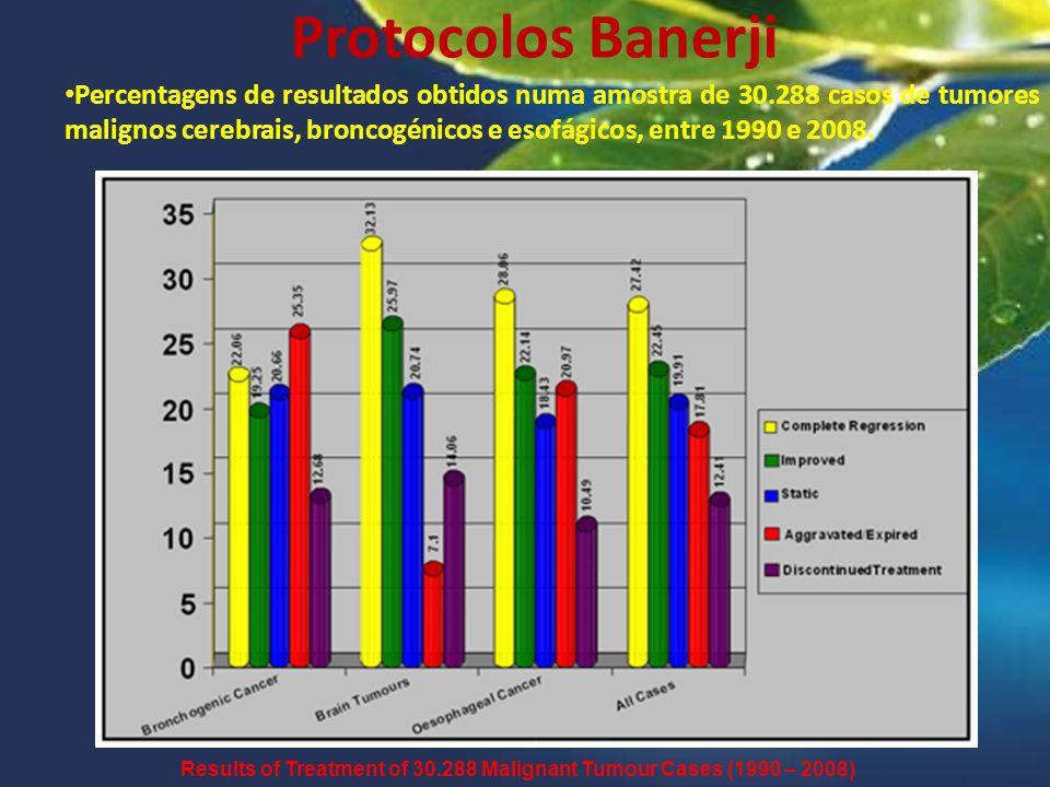 Protocolos Banerji Percentagens de resultados obtidos numa amostra de 30.288 casos de tumores malignos cerebrais, broncogénicos e esofágicos, entre 19