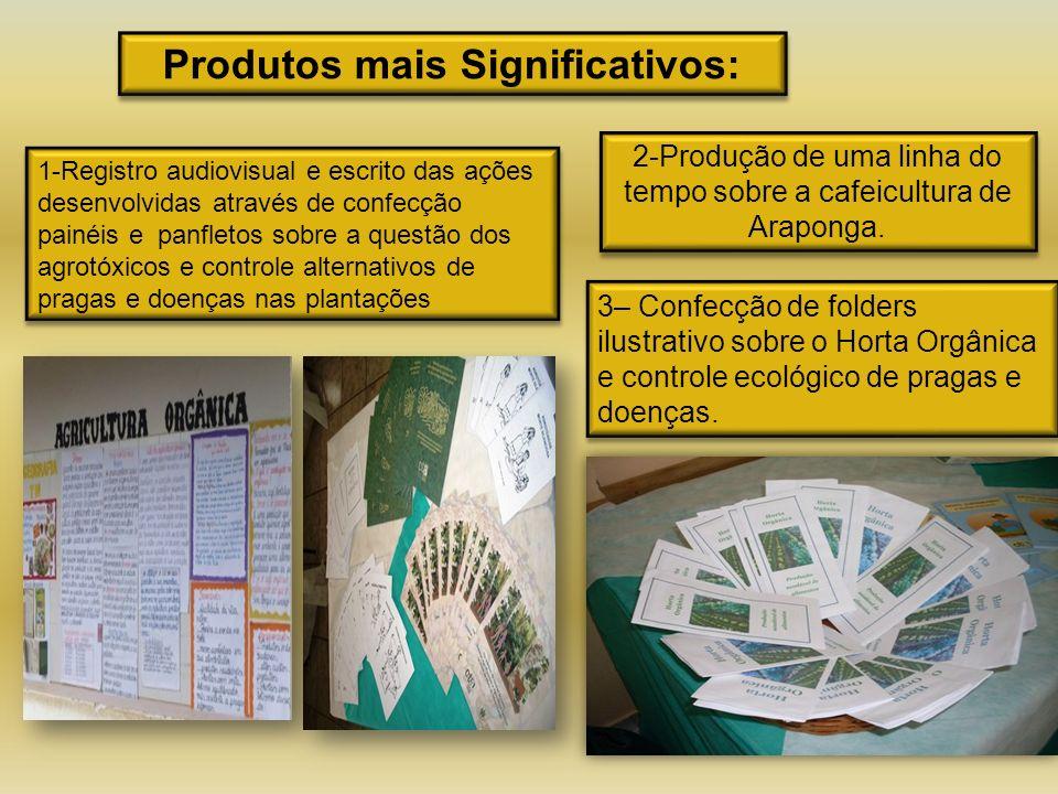 3– Confecção de folders ilustrativo sobre o Horta Orgânica e controle ecológico de pragas e doenças. Produtos mais Significativos: 1-Registro audiovis