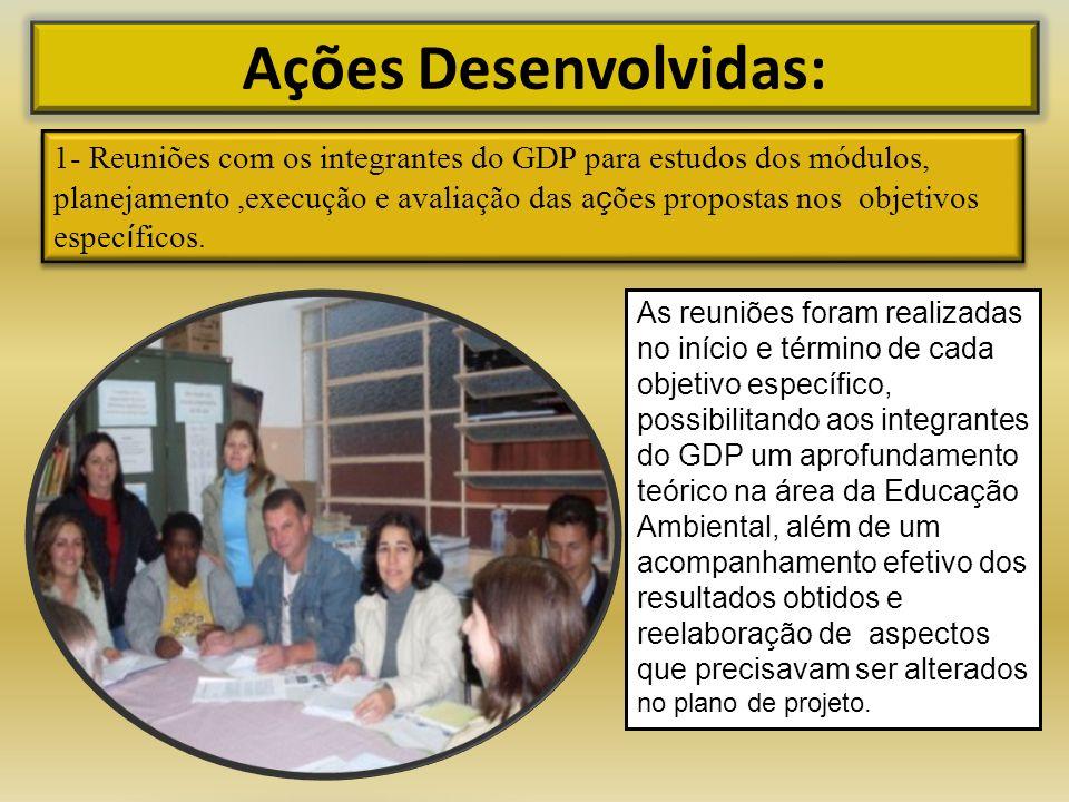 Ações Desenvolvidas: 1- Reuniões com os integrantes do GDP para estudos dos módulos, planejamento,execução e avaliação das a ç ões propostas nos objet