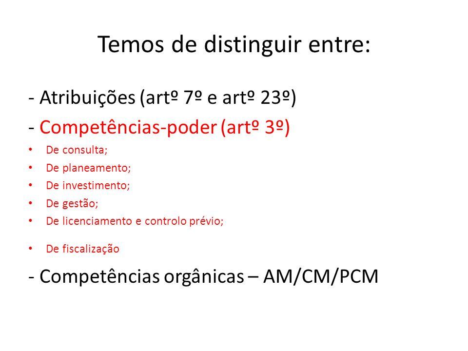 Temos de distinguir entre: - Atribuições (artº 7º e artº 23º) - Competências-poder (artº 3º) De consulta; De planeamento; De investimento; De gestão;