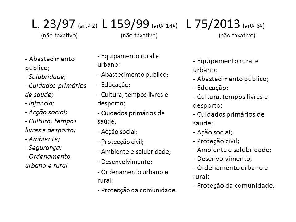 L. 23/97 (artº 2) L 159/99 (artº 14º ) L 75/2013 (artº 6º) (não taxativo) (não taxativo) (não taxativo) - Equipamento rural e urbano: - Abastecimento