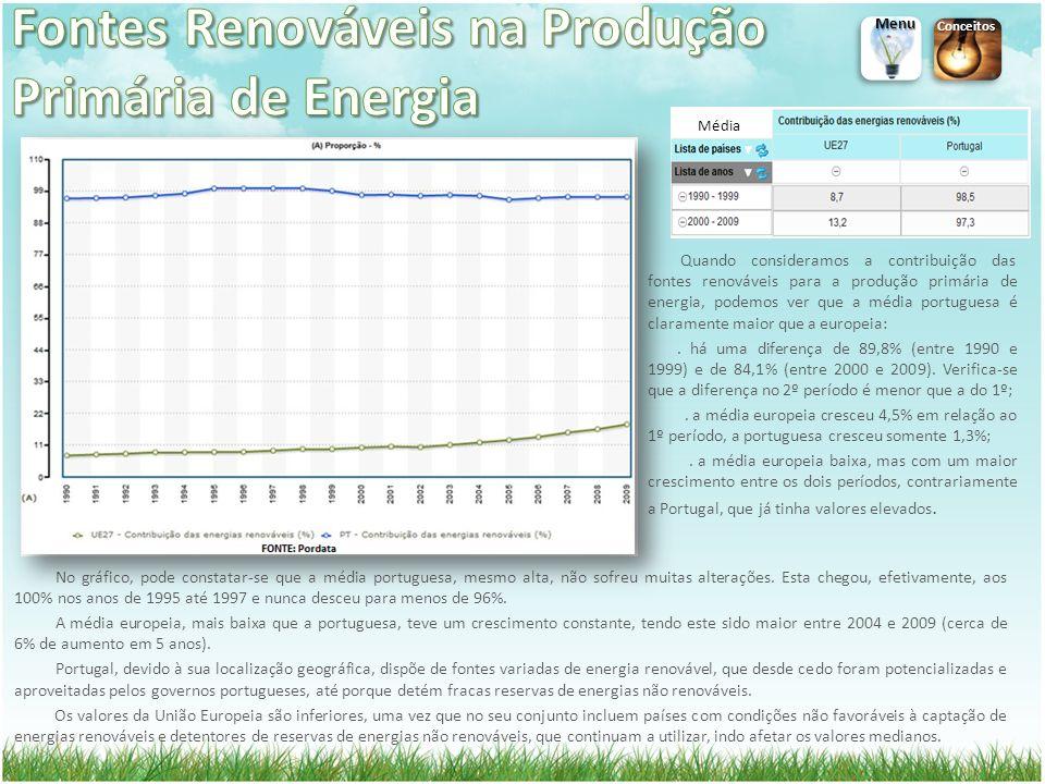 No gráfico, pode constatar-se que a média portuguesa, mesmo alta, não sofreu muitas alterações. Esta chegou, efetivamente, aos 100% nos anos de 1995 a