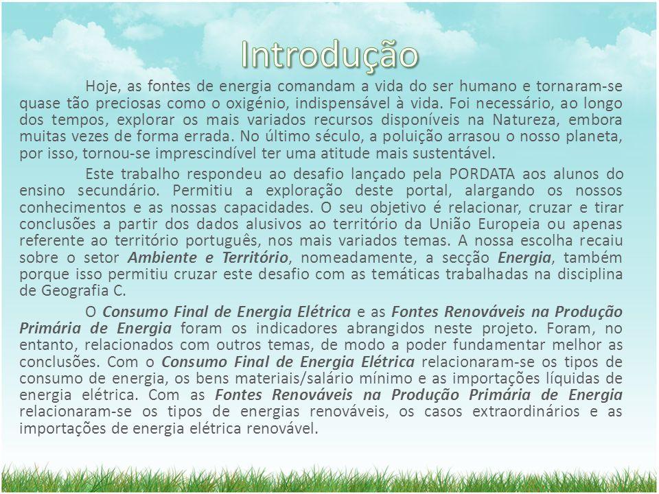 Hoje, as fontes de energia comandam a vida do ser humano e tornaram-se quase tão preciosas como o oxigénio, indispensável à vida.