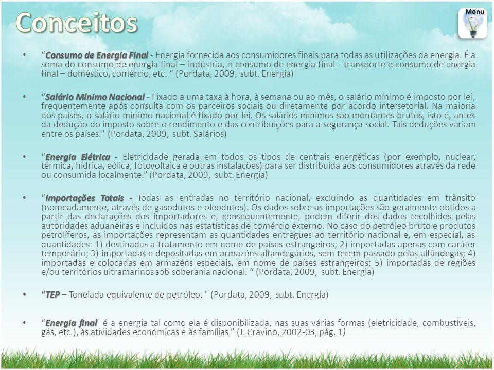 Consumo de Energia FinalConsumo de Energia Final - Energia fornecida aos consumidores finais para todas as utilizações da energia.