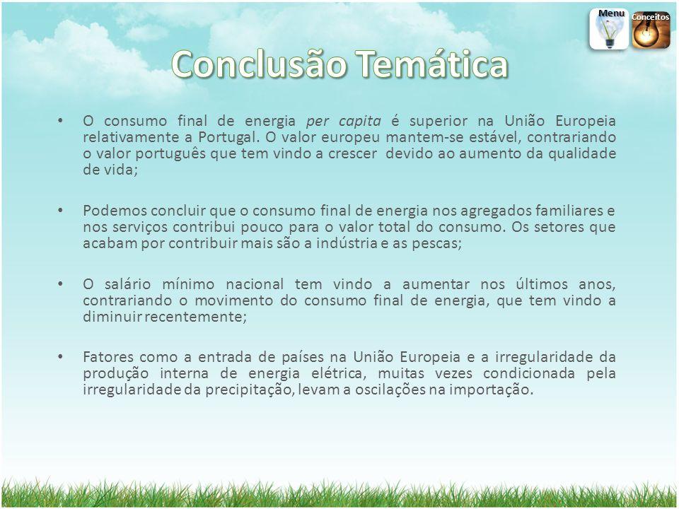 O consumo final de energia per capita é superior na União Europeia relativamente a Portugal. O valor europeu mantem-se estável, contrariando o valor p