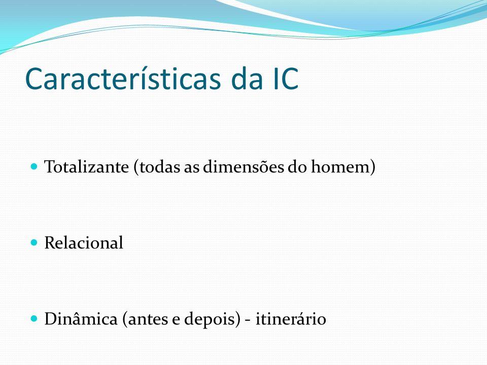 Características da IC Totalizante (todas as dimensões do homem) Relacional Dinâmica (antes e depois) - itinerário