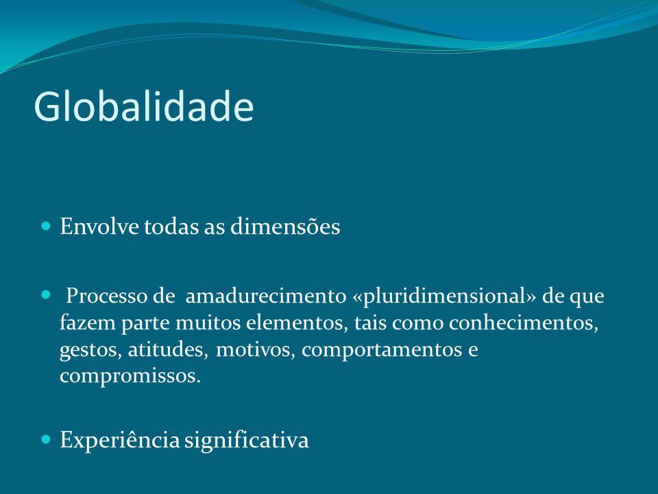 Globalidade Envolve todas as dimensões Processo de amadurecimento «pluridimensional» de que fazem parte muitos elementos, tais como conhecimentos, ges