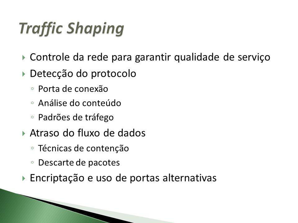 Controle da rede para garantir qualidade de serviço Detecção do protocolo Porta de conexão Análise do conteúdo Padrões de tráfego Atraso do fluxo de dados Técnicas de contenção Descarte de pacotes Encriptação e uso de portas alternativas