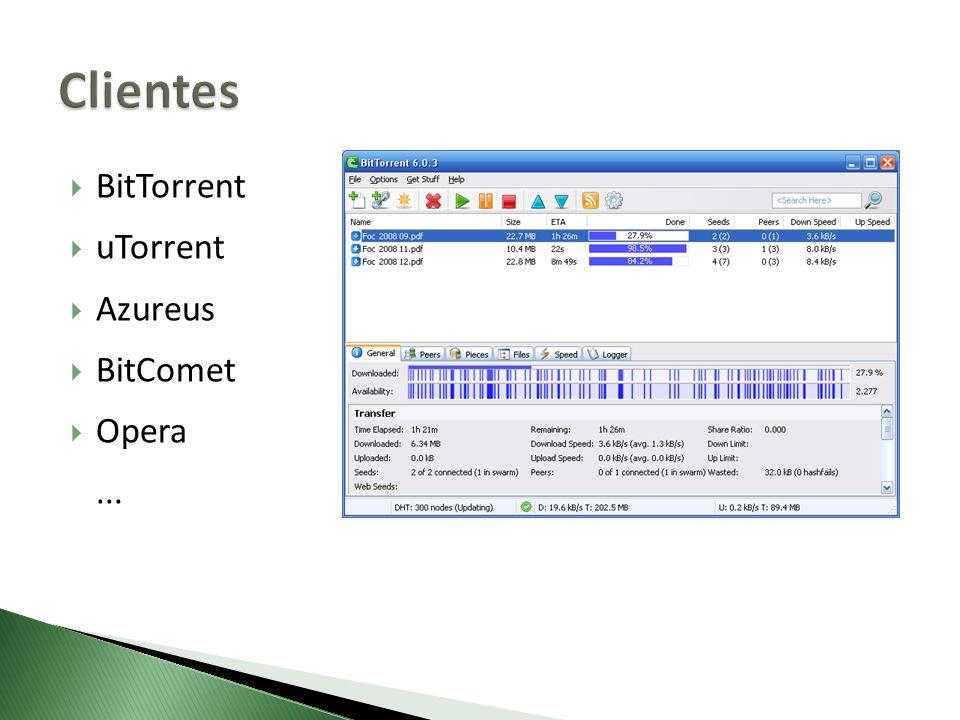 BitTorrent uTorrent Azureus BitComet Opera...