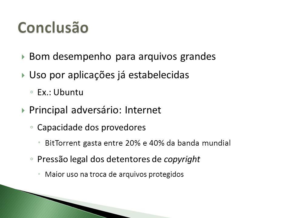 Bom desempenho para arquivos grandes Uso por aplicações já estabelecidas Ex.: Ubuntu Principal adversário: Internet Capacidade dos provedores BitTorrent gasta entre 20% e 40% da banda mundial Pressão legal dos detentores de copyright Maior uso na troca de arquivos protegidos