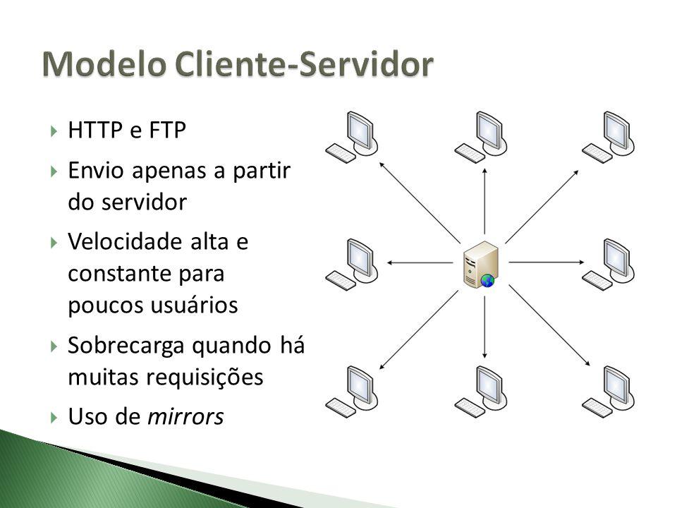 HTTP e FTP Envio apenas a partir do servidor Velocidade alta e constante para poucos usuários Sobrecarga quando há muitas requisições Uso de mirrors