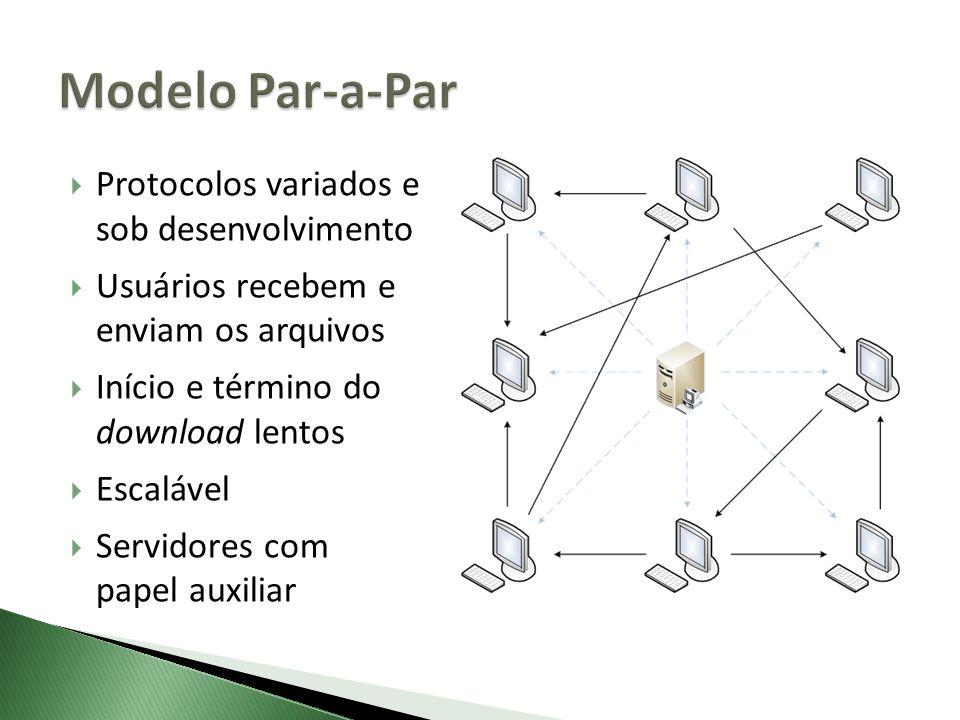 Protocolos variados e sob desenvolvimento Usuários recebem e enviam os arquivos Início e término do download lentos Escalável Servidores com papel auxiliar