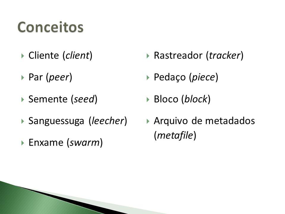 Cliente (client) Par (peer) Semente (seed) Sanguessuga (leecher) Enxame (swarm) Rastreador (tracker) Pedaço (piece) Bloco (block) Arquivo de metadados