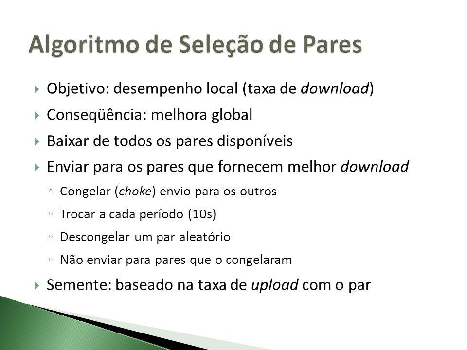 Objetivo: desempenho local (taxa de download) Conseqüência: melhora global Baixar de todos os pares disponíveis Enviar para os pares que fornecem melh