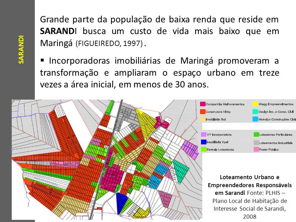 Grande parte da população de baixa renda que reside em SARANDI busca um custo de vida mais baixo que em Maringá (FIGUEIREDO, 1997).