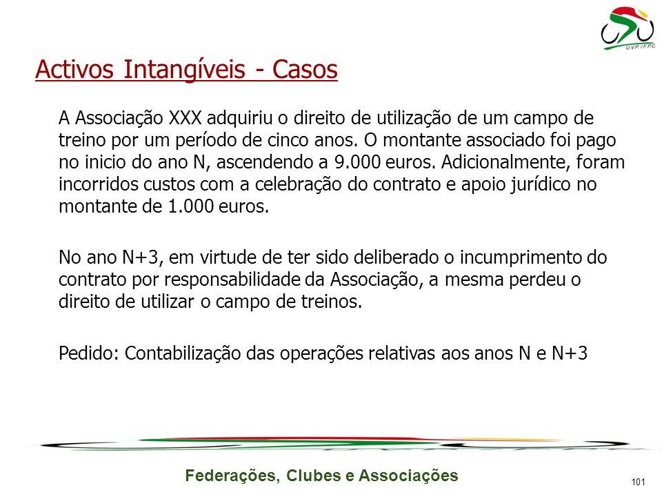 Federações, Clubes e Associações Activos Intangíveis - Casos A Associação XXX adquiriu o direito de utilização de um campo de treino por um período de cinco anos.