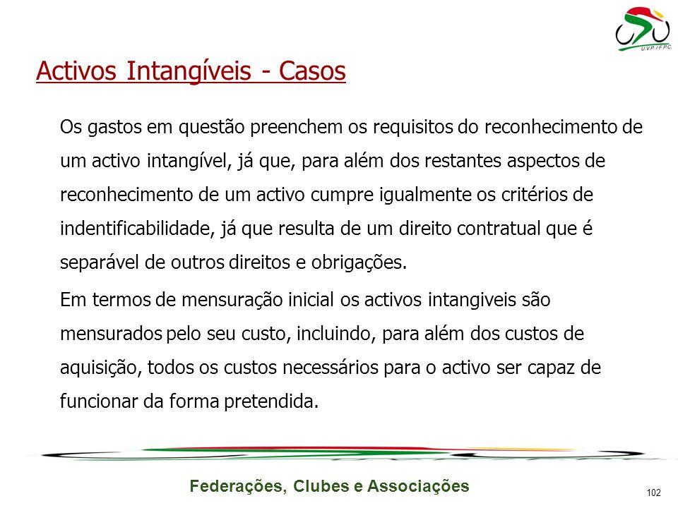 Federações, Clubes e Associações Activos Intangíveis - Casos Os gastos em questão preenchem os requisitos do reconhecimento de um activo intangível, j