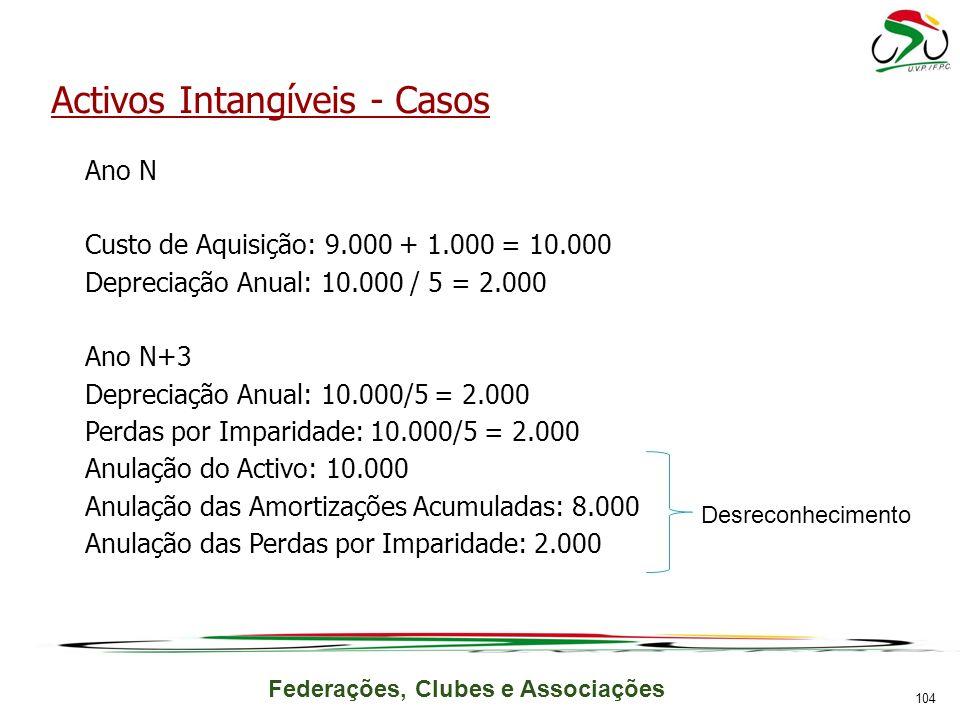 Federações, Clubes e Associações Activos Intangíveis - Casos Ano N Custo de Aquisição: 9.000 + 1.000 = 10.000 Depreciação Anual: 10.000 / 5 = 2.000 Ano N+3 Depreciação Anual: 10.000/5 = 2.000 Perdas por Imparidade: 10.000/5 = 2.000 Anulação do Activo: 10.000 Anulação das Amortizações Acumuladas: 8.000 Anulação das Perdas por Imparidade: 2.000 Desreconhecimento 104