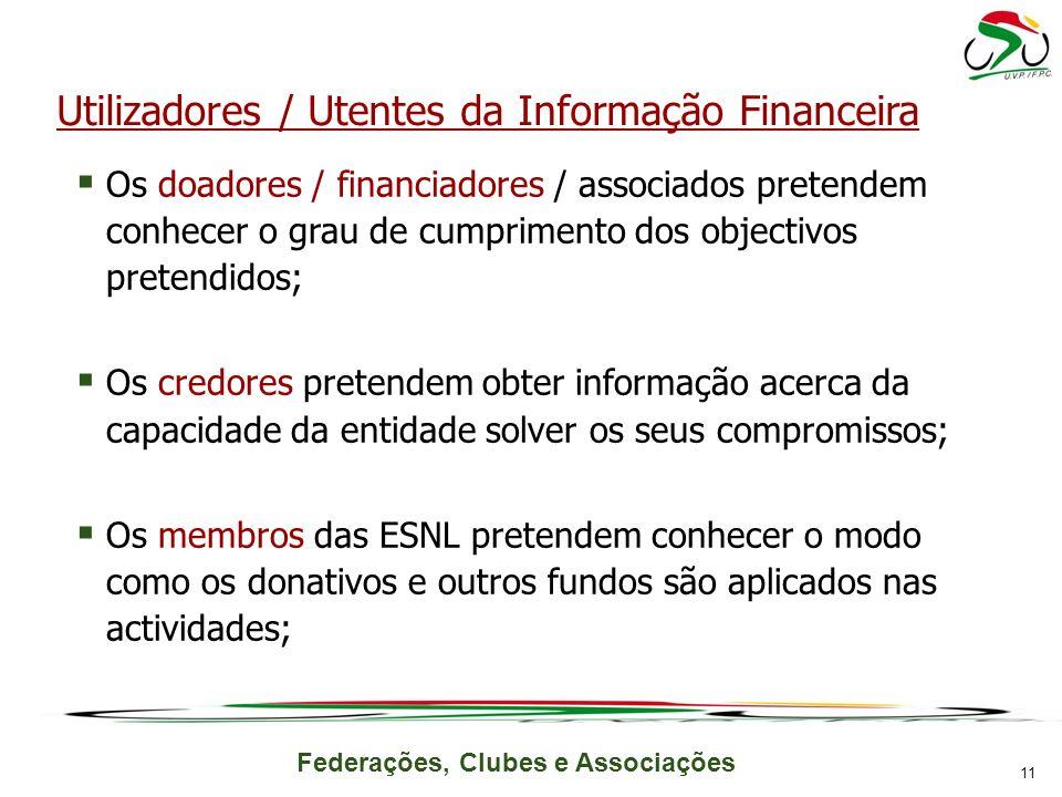 Federações, Clubes e Associações Utilizadores / Utentes da Informação Financeira Os doadores / financiadores / associados pretendem conhecer o grau de cumprimento dos objectivos pretendidos; Os credores pretendem obter informação acerca da capacidade da entidade solver os seus compromissos; Os membros das ESNL pretendem conhecer o modo como os donativos e outros fundos são aplicados nas actividades; 11