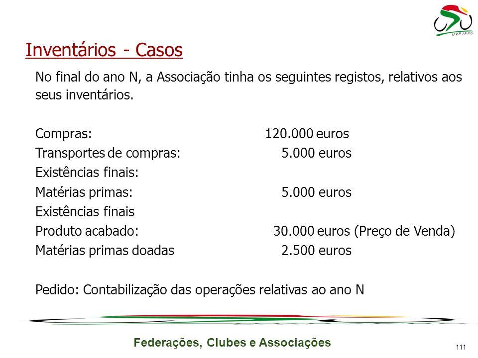 Federações, Clubes e Associações Inventários - Casos No final do ano N, a Associação tinha os seguintes registos, relativos aos seus inventários.
