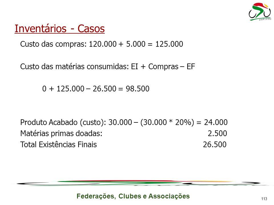 Federações, Clubes e Associações Inventários - Casos Custo das compras: 120.000 + 5.000 = 125.000 Custo das matérias consumidas: EI + Compras – EF 0 + 125.000 – 26.500 = 98.500 Produto Acabado (custo): 30.000 – (30.000 * 20%) = 24.000 Matérias primas doadas: 2.500 Total Existências Finais 26.500 113