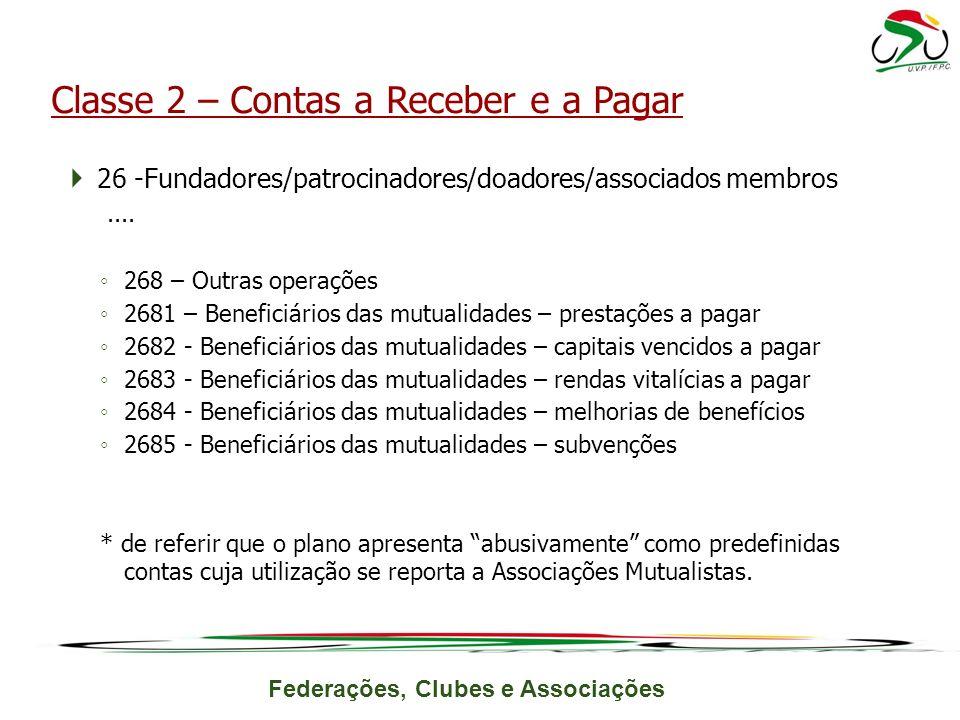 Federações, Clubes e Associações 26 -Fundadores/patrocinadores/doadores/associados membros.... 268 – Outras operações 2681 – Beneficiários das mutuali
