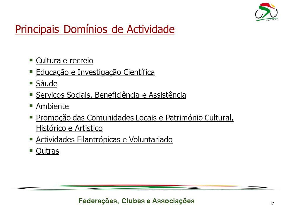Federações, Clubes e Associações 17 Principais Domínios de Actividade Cultura e recreio Educação e Investigação Científica Sáude Serviços Sociais, Beneficiência e Assistência Ambiente Promoção das Comunidades Locais e Património Cultural, Histórico e Artistico Actividades Filantrópicas e Voluntariado Outras 17
