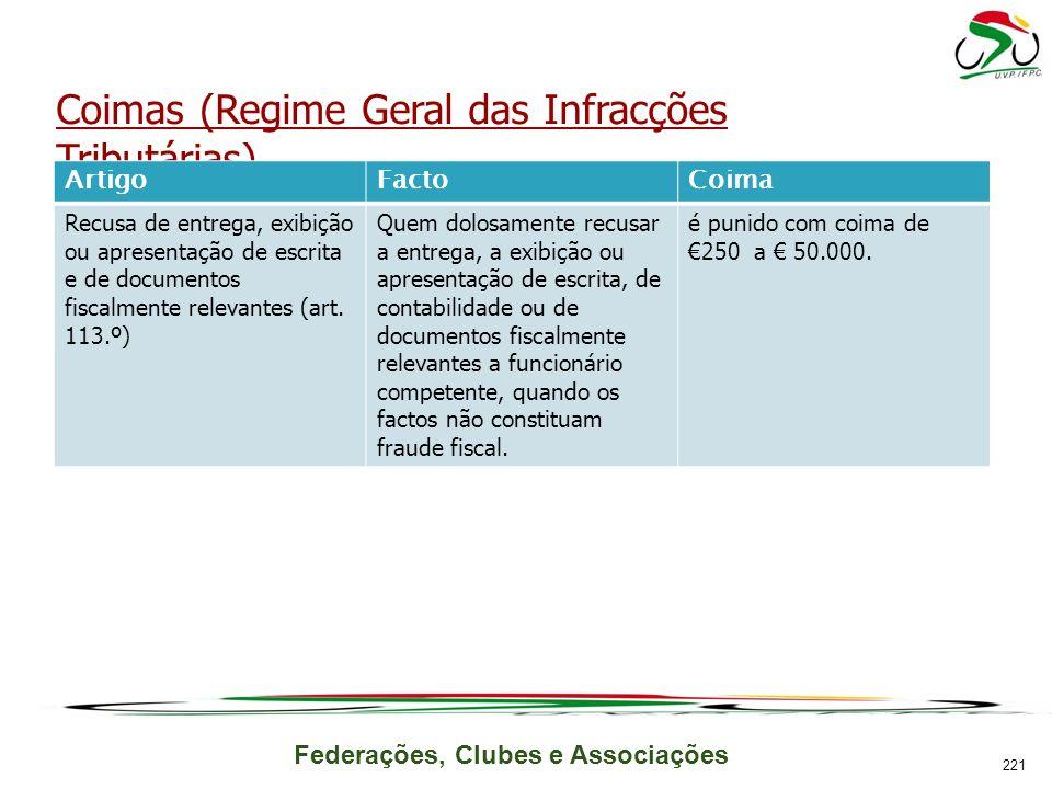 Federações, Clubes e Associações Coimas (Regime Geral das Infracções Tributárias) ArtigoFactoCoima Recusa de entrega, exibição ou apresentação de escr