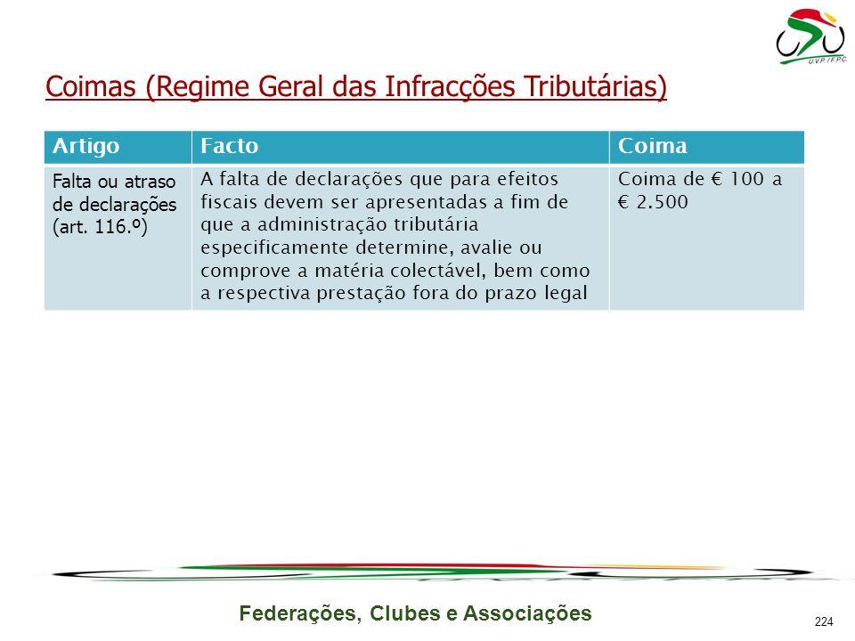 Federações, Clubes e Associações Coimas (Regime Geral das Infracções Tributárias) ArtigoFactoCoima Falta ou atraso de declarações (art. 116.º) A falta