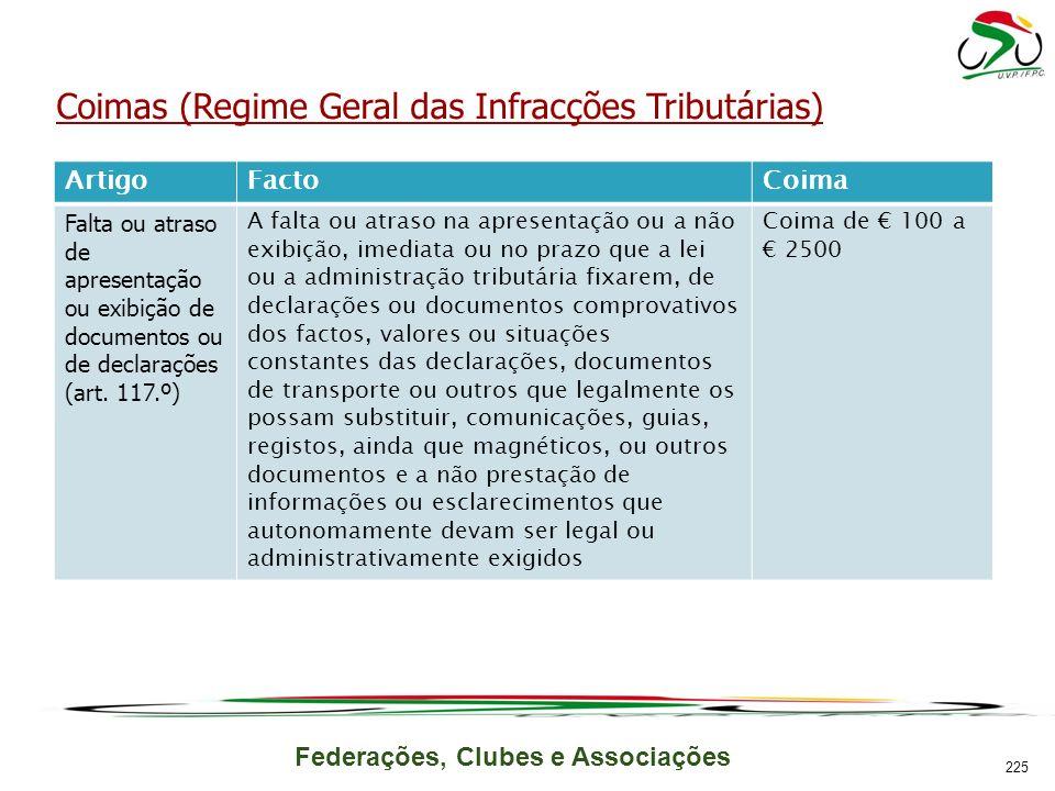 Federações, Clubes e Associações Coimas (Regime Geral das Infracções Tributárias) ArtigoFactoCoima Falta ou atraso de apresentação ou exibição de documentos ou de declarações (art.