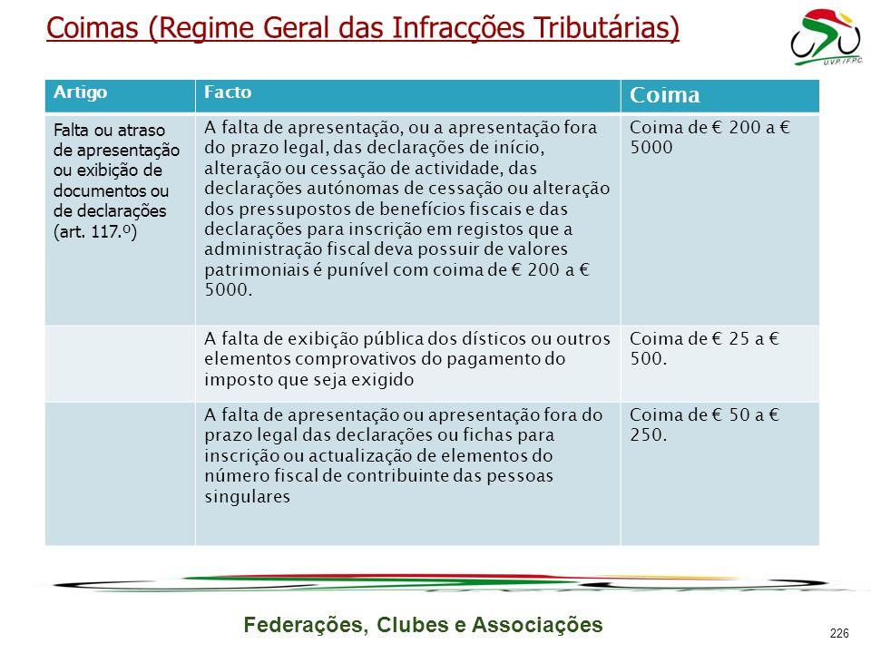 Federações, Clubes e Associações Coimas (Regime Geral das Infracções Tributárias) ArtigoFacto Coima Falta ou atraso de apresentação ou exibição de doc