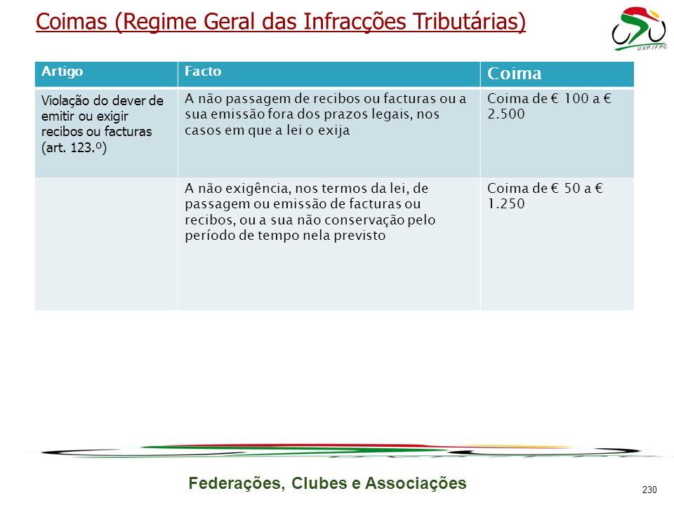 Federações, Clubes e Associações Coimas (Regime Geral das Infracções Tributárias) ArtigoFacto Coima Violação do dever de emitir ou exigir recibos ou facturas (art.