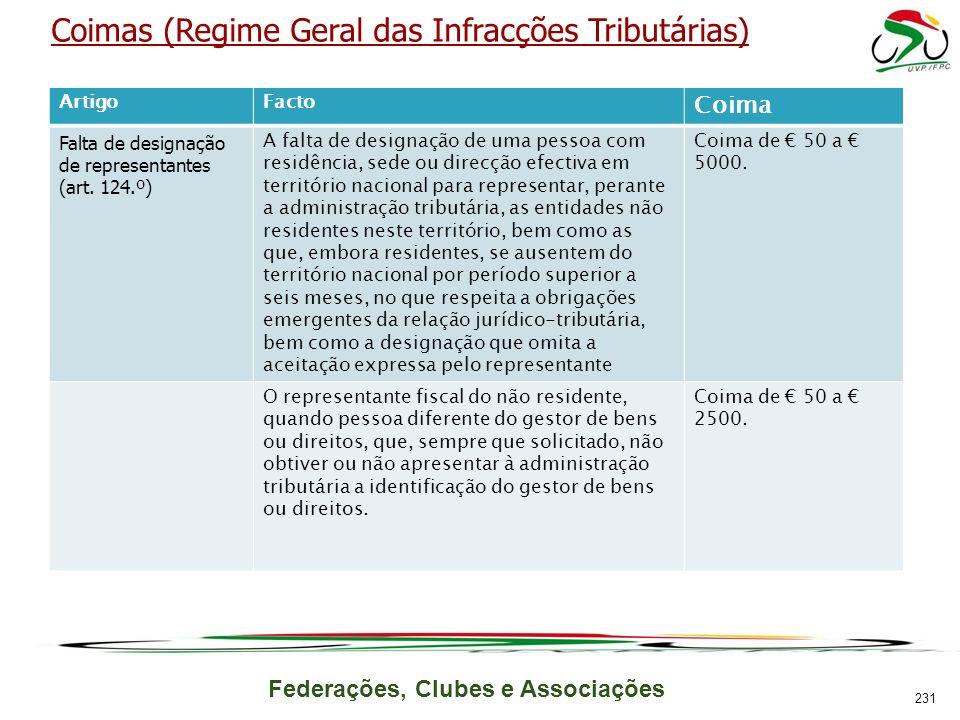 Federações, Clubes e Associações Coimas (Regime Geral das Infracções Tributárias) ArtigoFacto Coima Falta de designação de representantes (art.