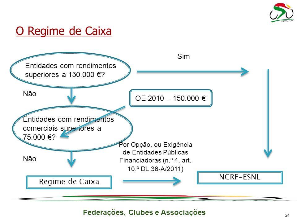 Federações, Clubes e Associações O Regime de Caixa E Entidades com rendimentos superiores a 150.000 .