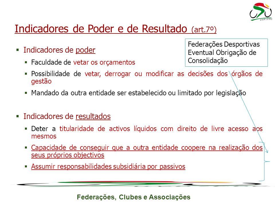 Federações, Clubes e Associações Indicadores de poder Faculdade de vetar os orçamentos Possibilidade de vetar, derrogar ou modificar as decisões dos ó