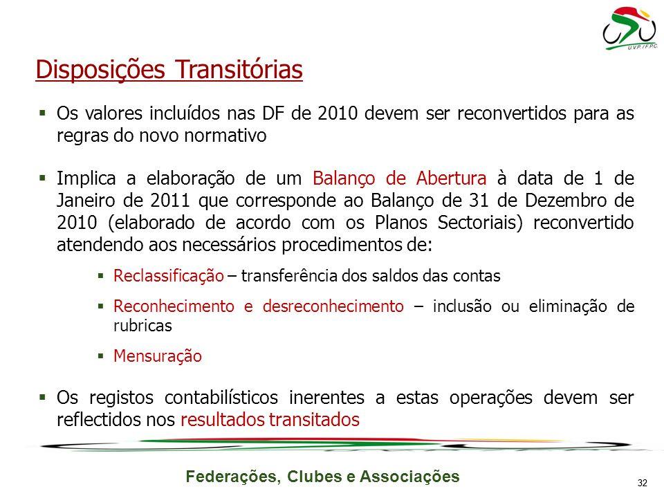 Federações, Clubes e Associações Os valores incluídos nas DF de 2010 devem ser reconvertidos para as regras do novo normativo Implica a elaboração de um Balanço de Abertura à data de 1 de Janeiro de 2011 que corresponde ao Balanço de 31 de Dezembro de 2010 (elaborado de acordo com os Planos Sectoriais) reconvertido atendendo aos necessários procedimentos de: Reclassificação – transferência dos saldos das contas Reconhecimento e desreconhecimento – inclusão ou eliminação de rubricas Mensuração Os registos contabilísticos inerentes a estas operações devem ser reflectidos nos resultados transitados 32 Disposições Transitórias 32