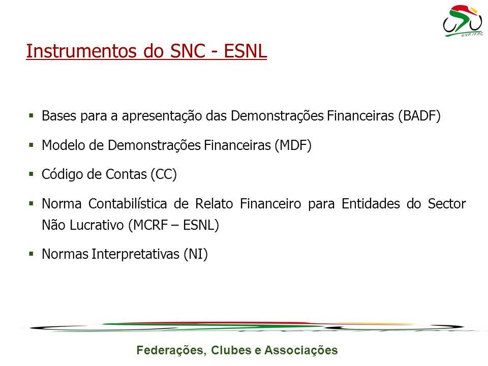 Federações, Clubes e Associações Bases para a apresentação das Demonstrações Financeiras (BADF) Modelo de Demonstrações Financeiras (MDF) Código de Contas (CC) Norma Contabilística de Relato Financeiro para Entidades do Sector Não Lucrativo (MCRF – ESNL) Normas Interpretativas (NI) Instrumentos do SNC - ESNL