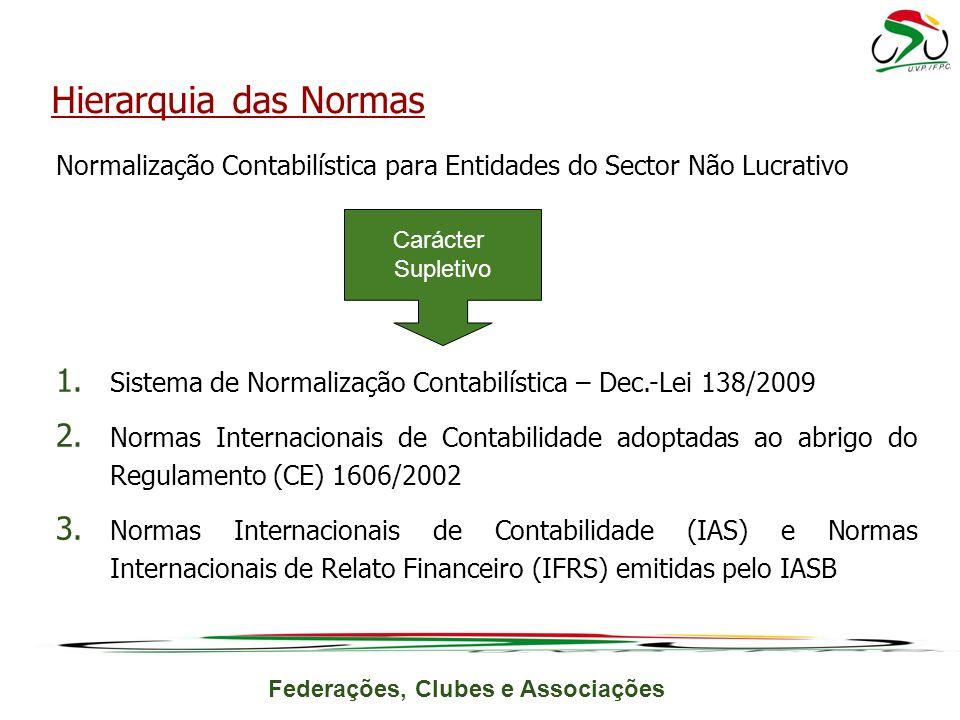 Federações, Clubes e Associações Normalização Contabilística para Entidades do Sector Não Lucrativo 1.