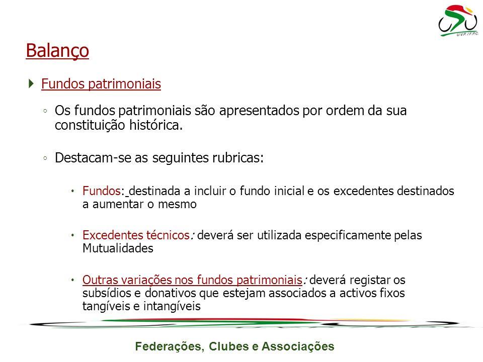 Federações, Clubes e Associações Fundos patrimoniais Os fundos patrimoniais são apresentados por ordem da sua constituição histórica.