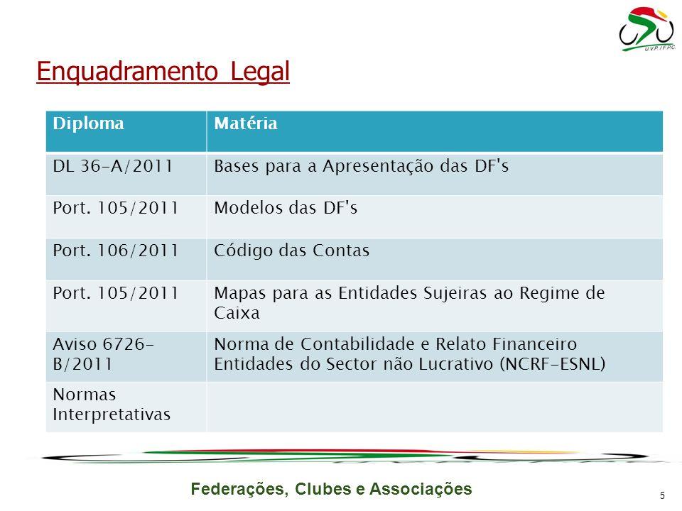 Federações, Clubes e Associações Enquadramento Legal DiplomaMatéria DL 36-A/2011Bases para a Apresentação das DF's Port. 105/2011Modelos das DF's Port