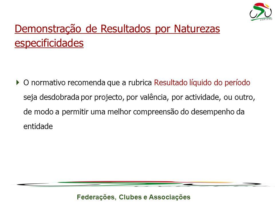 Federações, Clubes e Associações O normativo recomenda que a rubrica Resultado líquido do período seja desdobrada por projecto, por valência, por acti